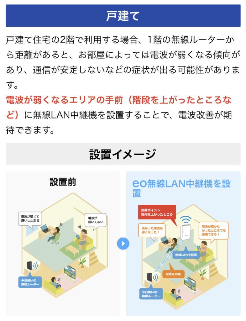 Wi-Fi中継機イメージ